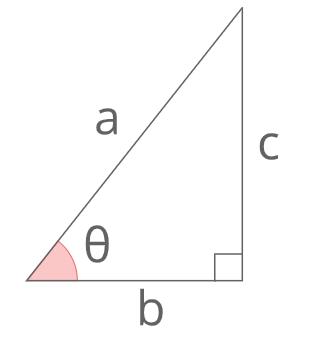 三角関数の相互関係証明