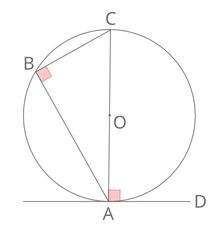 接弦定理証明直角