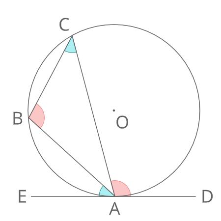 接弦定理証明鈍角