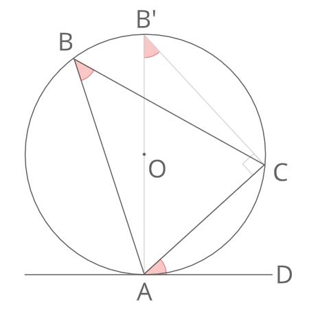 接弦定理証明鋭角