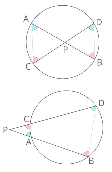 方べきの定理1証明