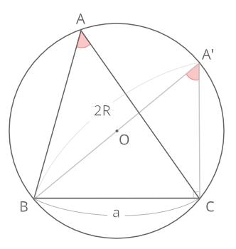 正弦定理証明(鋭角)