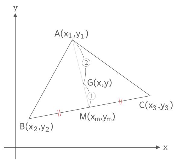 三角形の重心証明