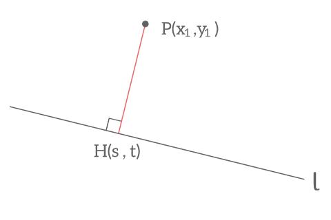 点と直線の距離