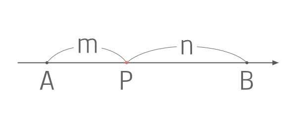内分点の座標