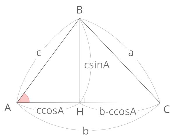 余弦定理証明
