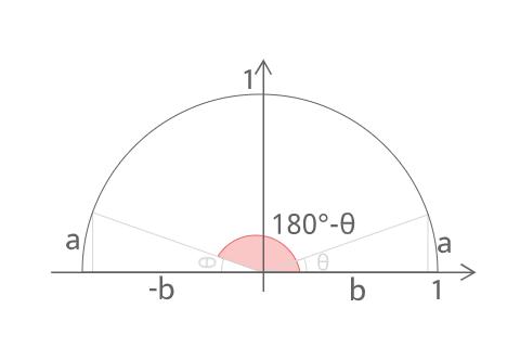 180-θの三角比証明