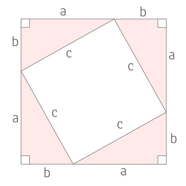 三平方の定理証明
