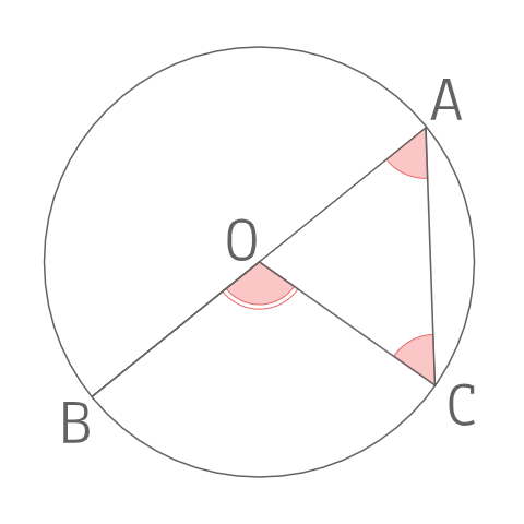 円周角の定理